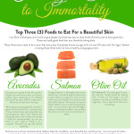 Top Three Foods to Eat For Beautiful Skin